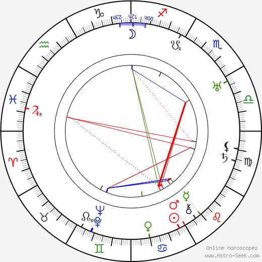 William H. O'Brien birth chart, William H. O'Brien astro natal horoscope, astrology