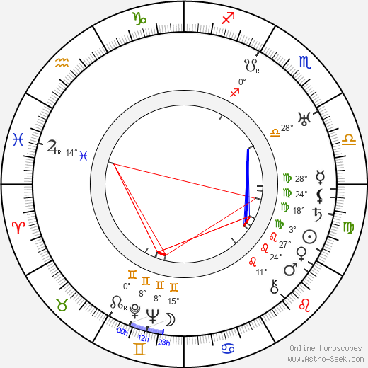 Aldo Vergano birth chart, biography, wikipedia 2017, 2018