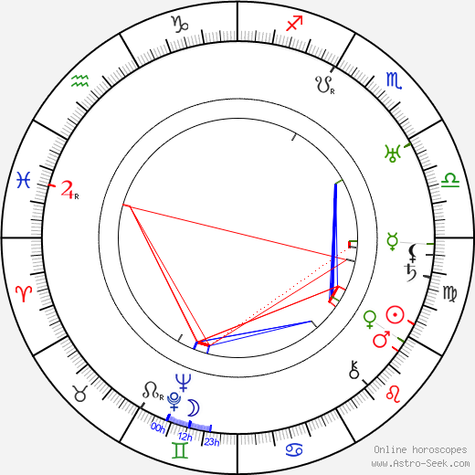 Aldo Vergano astro natal birth chart, Aldo Vergano horoscope, astrology