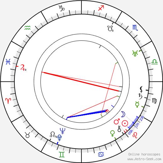 Donald Kerr birth chart, Donald Kerr astro natal horoscope, astrology