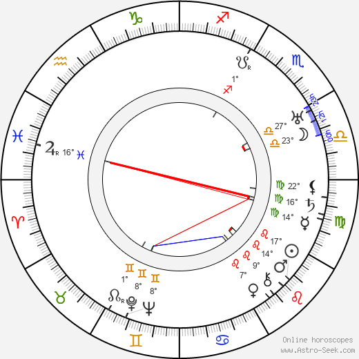 Henry O'Neill birth chart, biography, wikipedia 2019, 2020