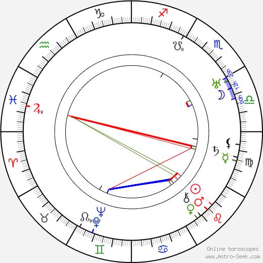 Henry O'Neill astro natal birth chart, Henry O'Neill horoscope, astrology