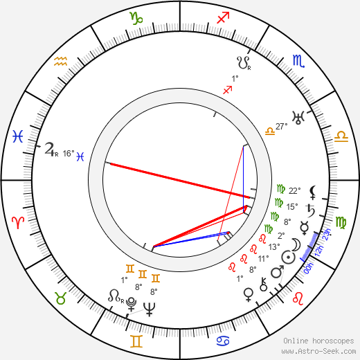 Hildur Lehmus birth chart, biography, wikipedia 2019, 2020