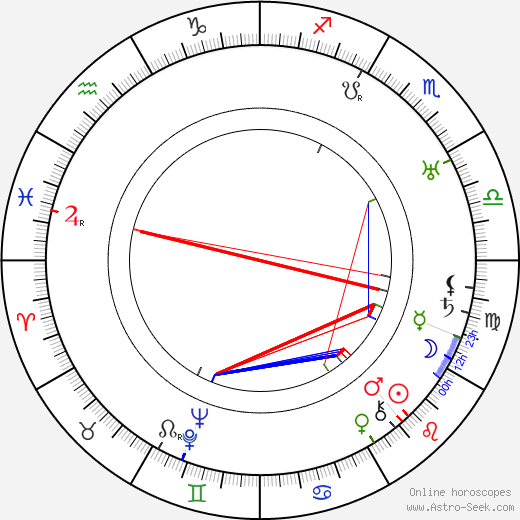 Hildur Lehmus astro natal birth chart, Hildur Lehmus horoscope, astrology