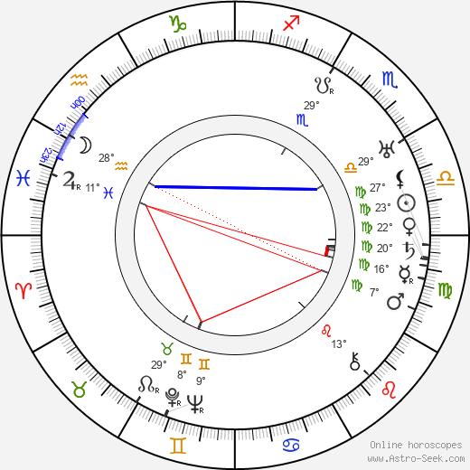 Isabel Jeans birth chart, biography, wikipedia 2020, 2021