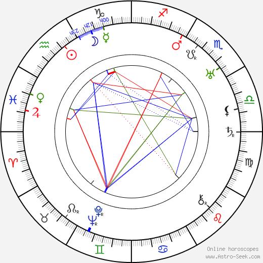 Augusto Genina tema natale, oroscopo, Augusto Genina oroscopi gratuiti, astrologia