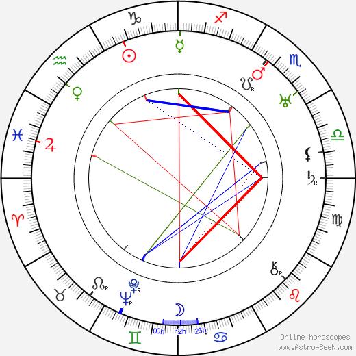 Berndt Carlberg astro natal birth chart, Berndt Carlberg horoscope, astrology