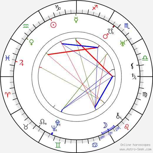 Хэл Роуч Hal Roach день рождения гороскоп, Hal Roach Натальная карта онлайн
