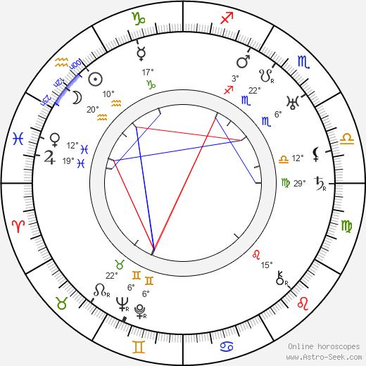 Jo Graham birth chart, biography, wikipedia 2020, 2021