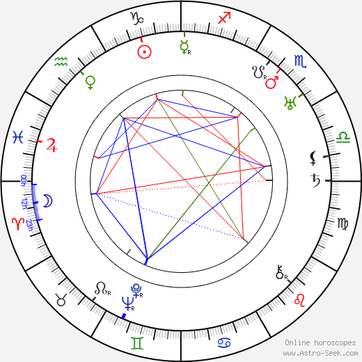 Lucienne Bogaert день рождения гороскоп, Lucienne Bogaert Натальная карта онлайн