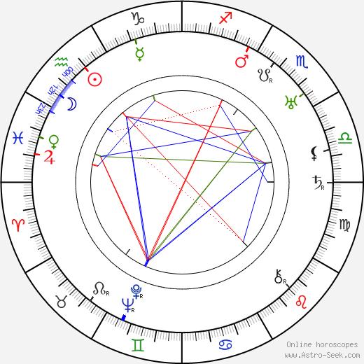 Oliver T. Marsh день рождения гороскоп, Oliver T. Marsh Натальная карта онлайн