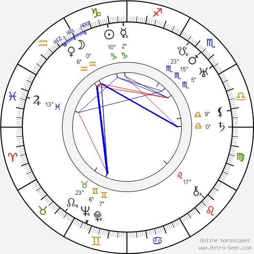 Raymond Greenleaf birth chart, biography, wikipedia 2019, 2020
