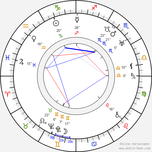 Valeska Gert birth chart, biography, wikipedia 2018, 2019