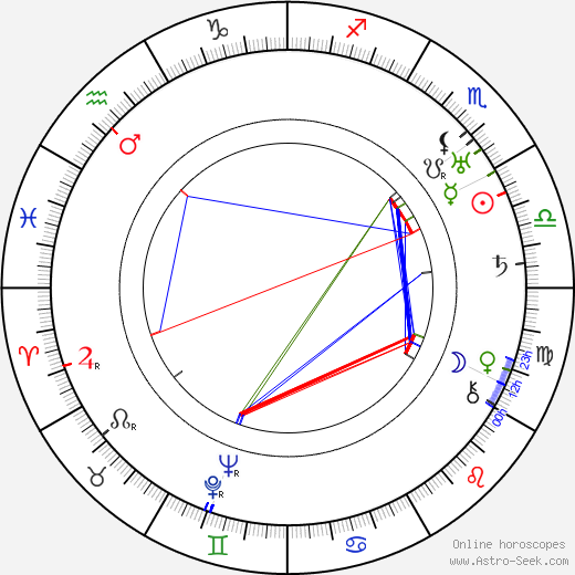 Hanni Weisse birth chart, Hanni Weisse astro natal horoscope, astrology