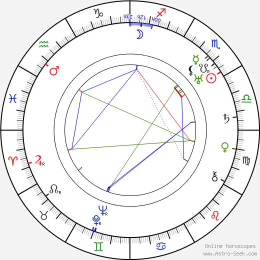 Leo G. Carroll tema natale, oroscopo, Leo G. Carroll oroscopi gratuiti, astrologia
