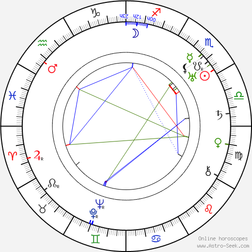 Nicholas Musuraca tema natale, oroscopo, Nicholas Musuraca oroscopi gratuiti, astrologia
