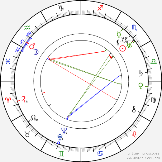 Sam Sihvo tema natale, oroscopo, Sam Sihvo oroscopi gratuiti, astrologia