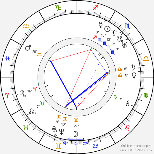 Edward F. Cline birth chart, biography, wikipedia 2019, 2020