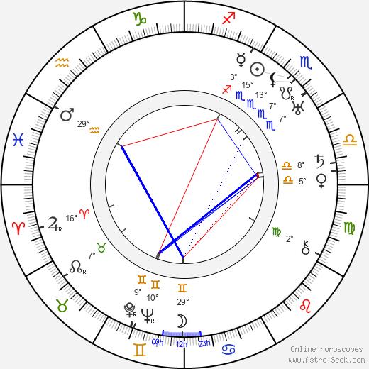Edward F. Cline birth chart, biography, wikipedia 2018, 2019