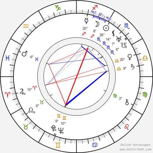 Jennie von Thillot birth chart, biography, wikipedia 2018, 2019