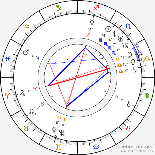 Richard Hale birth chart, biography, wikipedia 2019, 2020