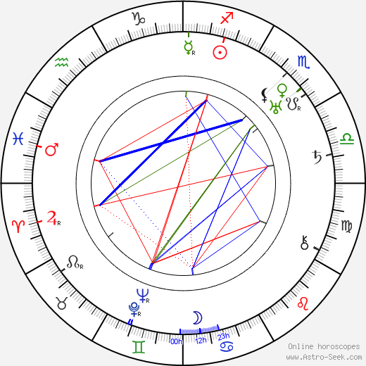 Cyril Ring birth chart, Cyril Ring astro natal horoscope, astrology