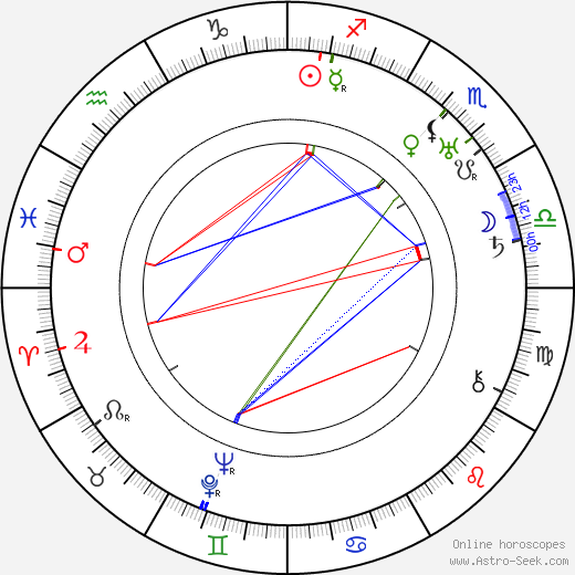 Eine Laine astro natal birth chart, Eine Laine horoscope, astrology