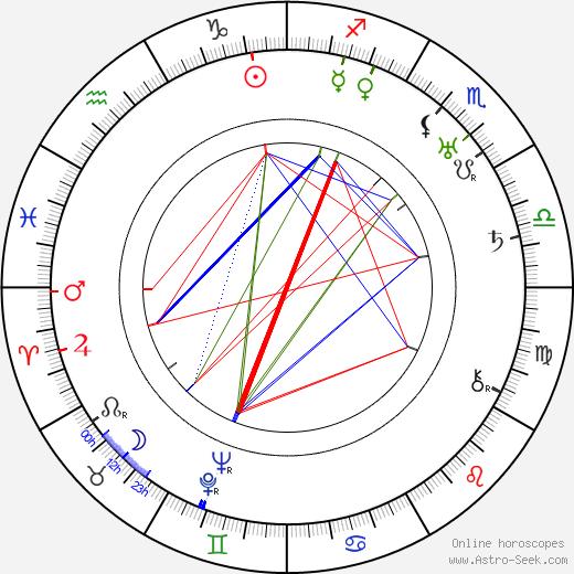 Emory Parnell день рождения гороскоп, Emory Parnell Натальная карта онлайн
