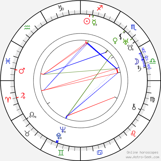 Harry Strang день рождения гороскоп, Harry Strang Натальная карта онлайн