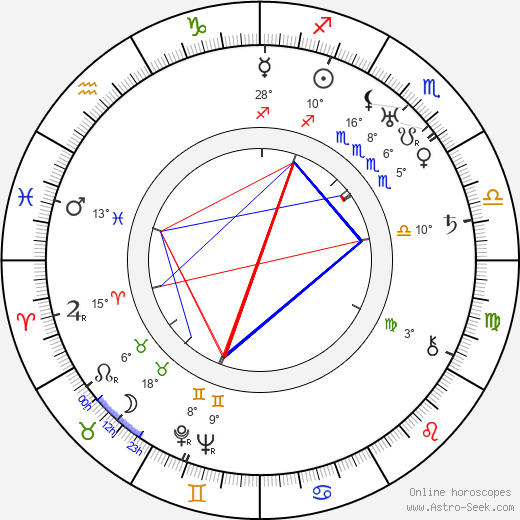 John G. Blystone birth chart, biography, wikipedia 2018, 2019