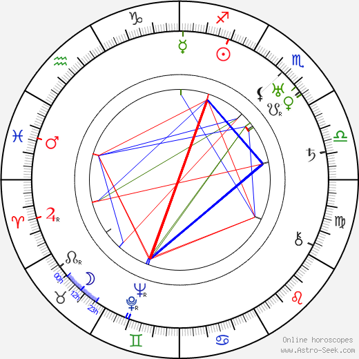 John G. Blystone tema natale, oroscopo, John G. Blystone oroscopi gratuiti, astrologia