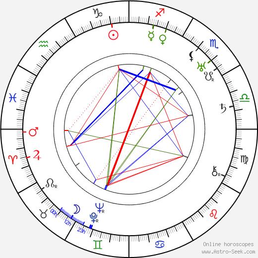 Parisys birth chart, Parisys astro natal horoscope, astrology