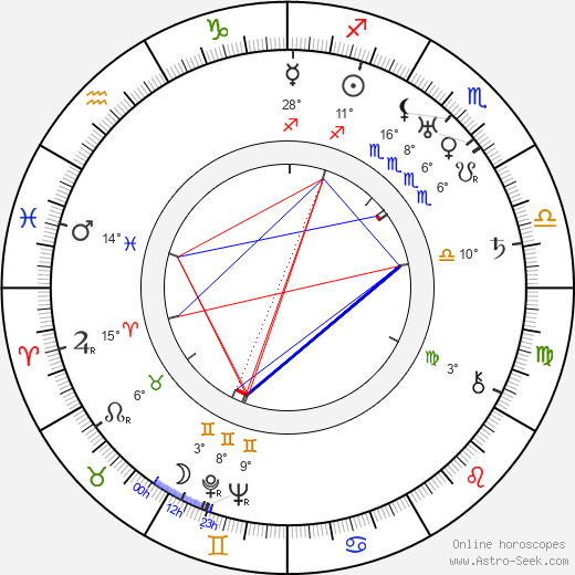 Richard Talmadge birth chart, biography, wikipedia 2018, 2019