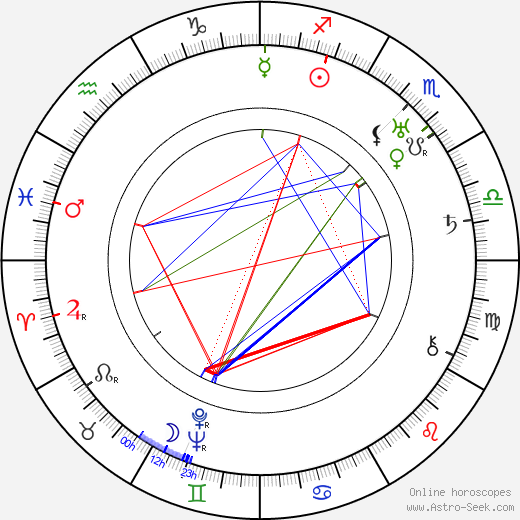 Richard Talmadge astro natal birth chart, Richard Talmadge horoscope, astrology