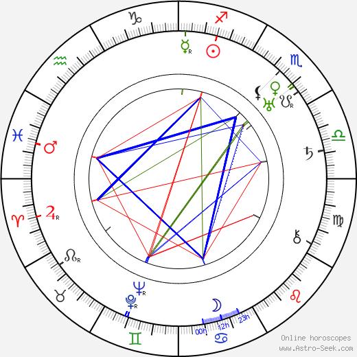 Tatu Pekkarinen день рождения гороскоп, Tatu Pekkarinen Натальная карта онлайн