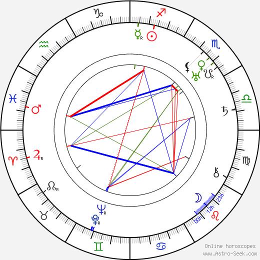 Vilém Werner tema natale, oroscopo, Vilém Werner oroscopi gratuiti, astrologia