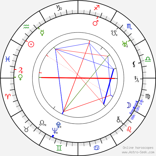 E. Baucin birth chart, E. Baucin astro natal horoscope, astrology