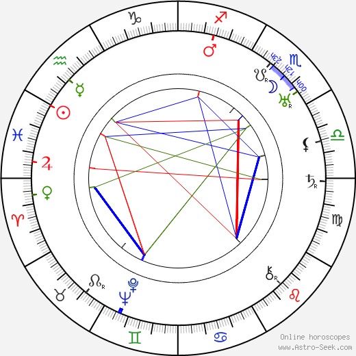 Evgeniy Ivanov-Barkov tema natale, oroscopo, Evgeniy Ivanov-Barkov oroscopi gratuiti, astrologia