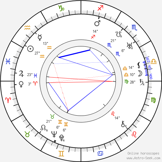 Gilbert Pratt birth chart, biography, wikipedia 2019, 2020