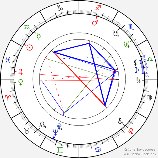 Gilbert Pratt astro natal birth chart, Gilbert Pratt horoscope, astrology