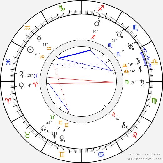 Maria Jacobini birth chart, biography, wikipedia 2019, 2020