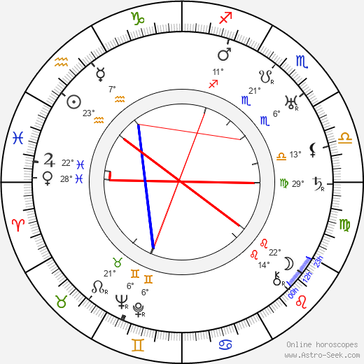 Warren Jackson birth chart, biography, wikipedia 2019, 2020