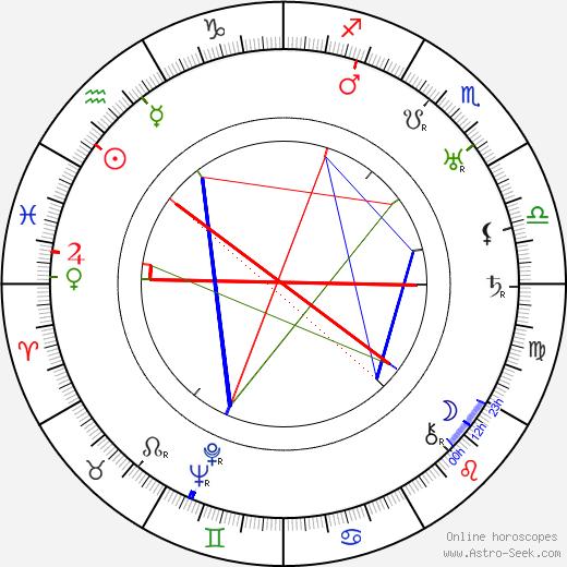 Warren Jackson день рождения гороскоп, Warren Jackson Натальная карта онлайн