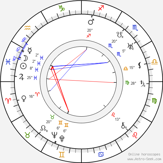 William Demarest birth chart, biography, wikipedia 2019, 2020