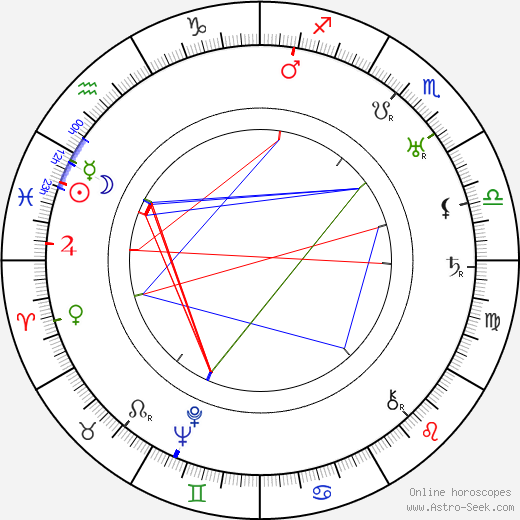 William Demarest astro natal birth chart, William Demarest horoscope, astrology