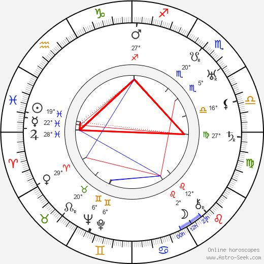 Arthur Caesar birth chart, biography, wikipedia 2018, 2019