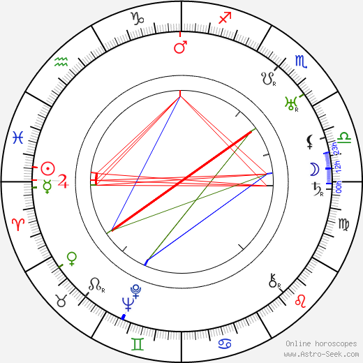 Eileen Garrett день рождения гороскоп, Eileen Garrett Натальная карта онлайн