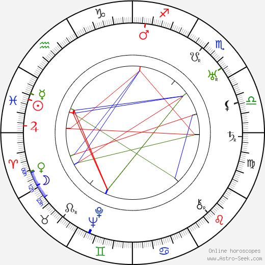 Felix Bressart tema natale, oroscopo, Felix Bressart oroscopi gratuiti, astrologia