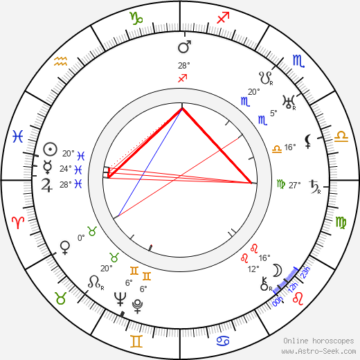Gregory La Cava birth chart, biography, wikipedia 2017, 2018