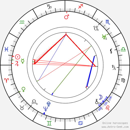 Gregory La Cava astro natal birth chart, Gregory La Cava horoscope, astrology